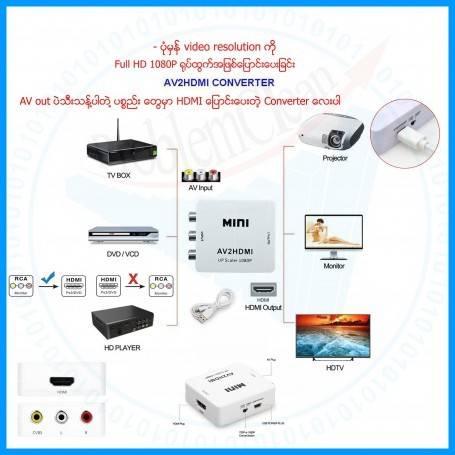 AV2HDMI(Mini Hd Vedio Converter)